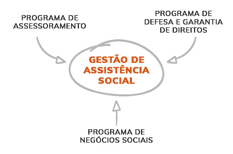 Capemisa Social